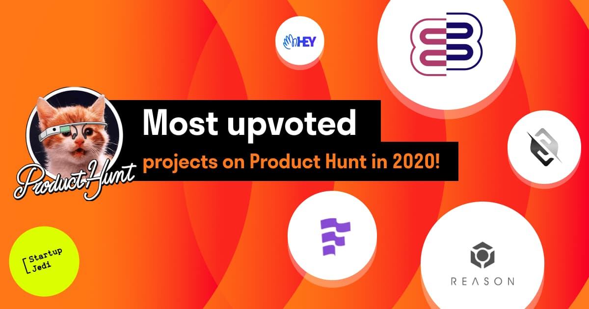 Easy Bloggers and others: which projects became the most popular on Product Hunt in 2020